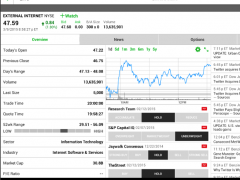 TD Ameritrade Mobile: Tablet 1.0.2 Screenshot
