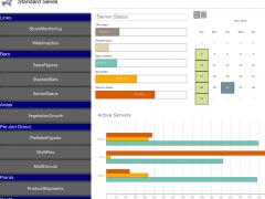 TeeChart NET for Xamarin.iOS 2018 Screenshot