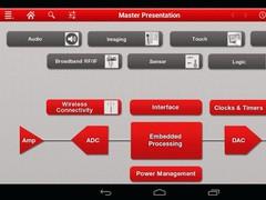 Texas Instruments ESP Mobile 1.2.1 Screenshot