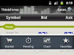 ThinkForex MT4 Android Trader 2.11 Screenshot