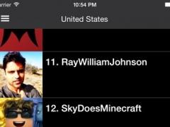 Top 100 Channels 1.2 Screenshot