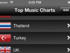 Top Music Charts Worldwide 1.0 Screenshot