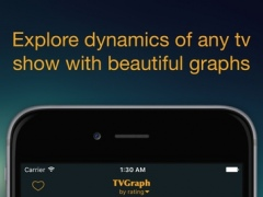 TVGraph - find best tv episodes 1.2.1 Screenshot