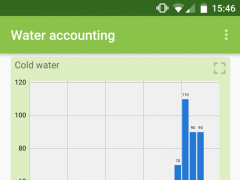 Water accounting 1.3 Screenshot