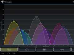 Review Screenshot - Improve WiFi Connection with WiFi Analyzer