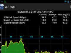 WiFi SNR 1 2 Free Download