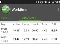 Worktime-Automatic Timetracker 1.6 Screenshot