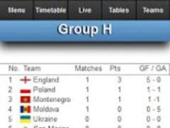 World Cup 2014 - Brasil 1.0 Screenshot