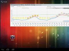 YR weather widget HD 2.1 Screenshot
